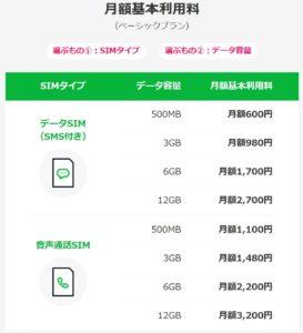 LINEモバイル基本料金表